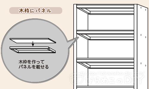 棚板固定、パネル式