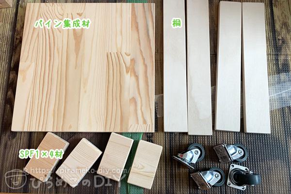 30×30cmのパイン集成材と縁を一周できるサイズにカットした桐の板材とSPF1×4材の切れっ端と適正サイズのキャスタ-4個